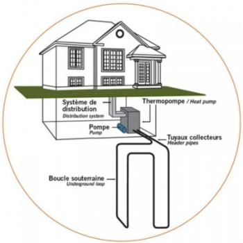 Plan en coupe_maison_geothermie